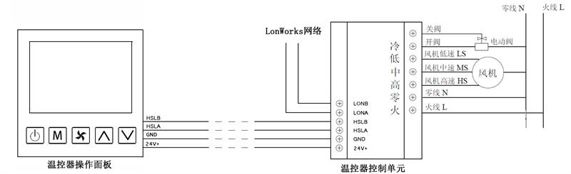 分体式LON联网空调温控器接线图