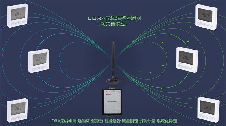 海思LoRa无线温控器组网(直联型)